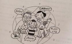 ご感想2014-4:福岡:エニアグラム実践会