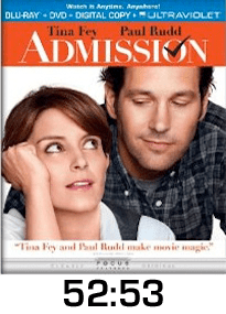 Admission w time