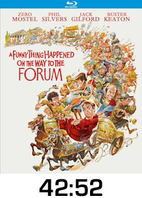 Funny Thing Happened On The Way To The Forum Bluray Review