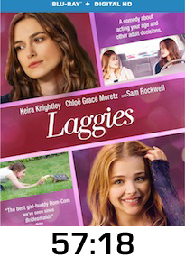 Laggies Bluray Review