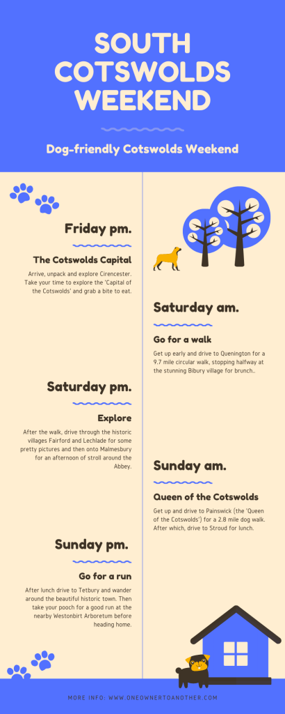 Dog-friendly South Cotswolds Weekend (Cirencester)