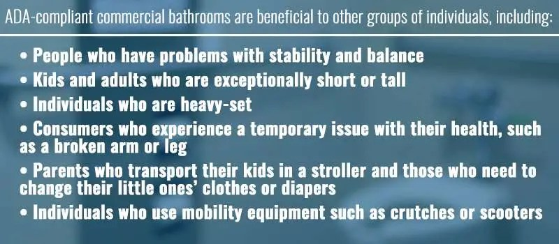... Including: 5ADACompliant OnePointPartitions HandicapAccessibleBathroom.  Designing A Commercial Handicap Bathroom ...