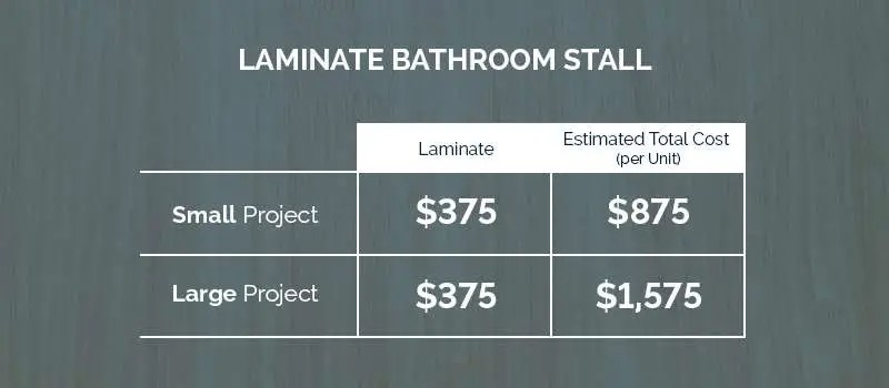 laminate bathroom stall installation cost