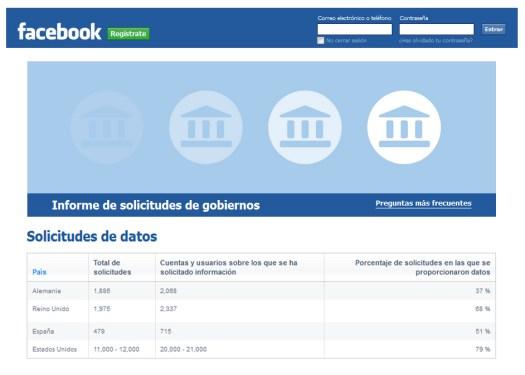 Facebook - informe de solicitudes de gobiernos