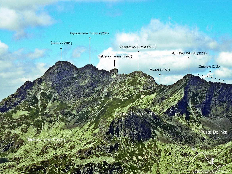 Zbliżenie na grań Świnicy (2301 m n.p.m.)