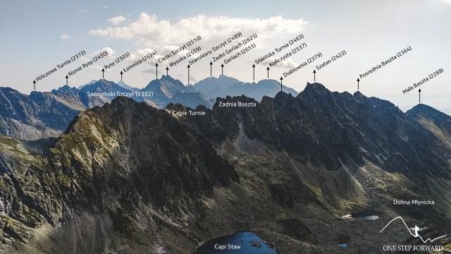 Panorama z Furkotu - widok na Gerlach, Wysoką, Rysy, Grań Baszt oraz Szczyrbski Szczyt