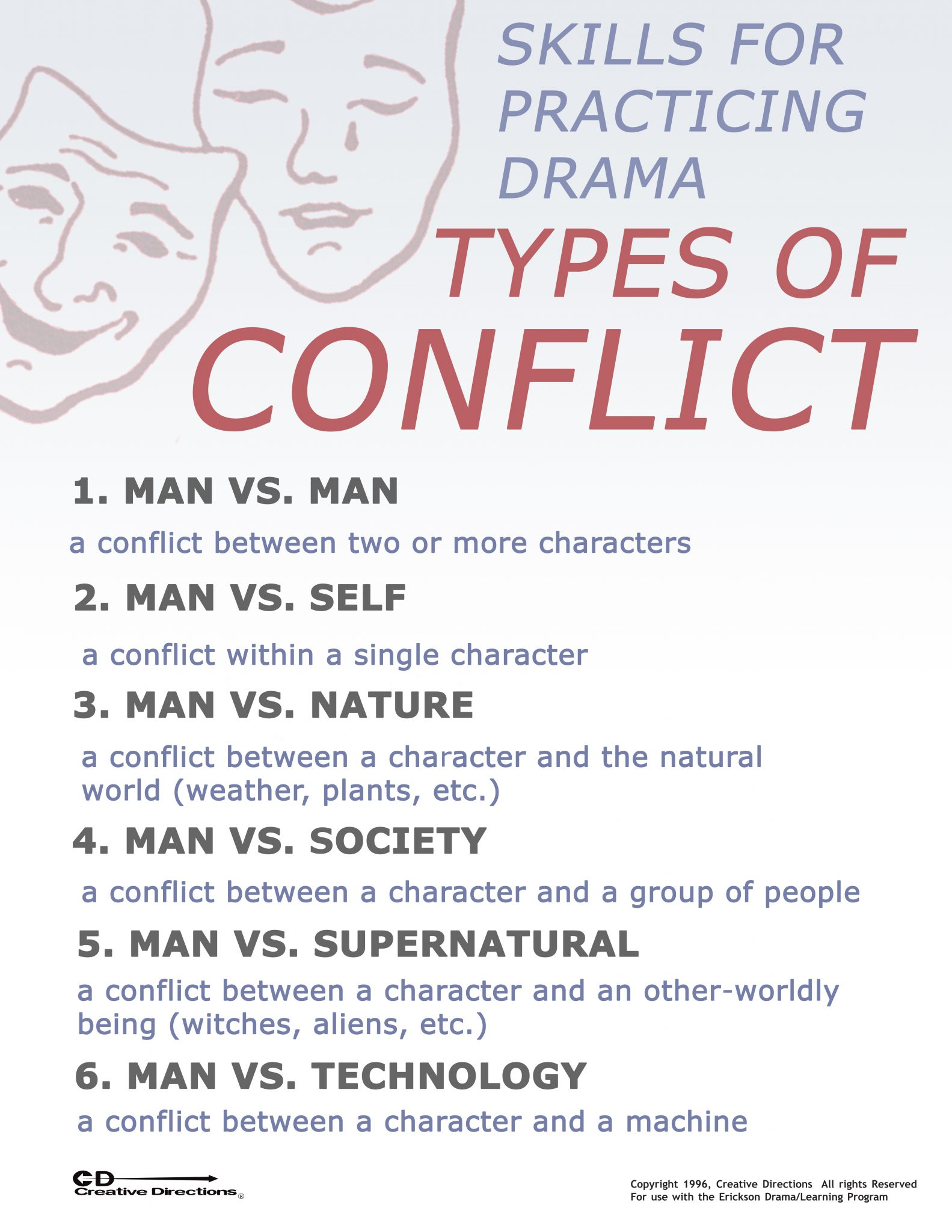 Types Of Conflict In Literature Worksheet