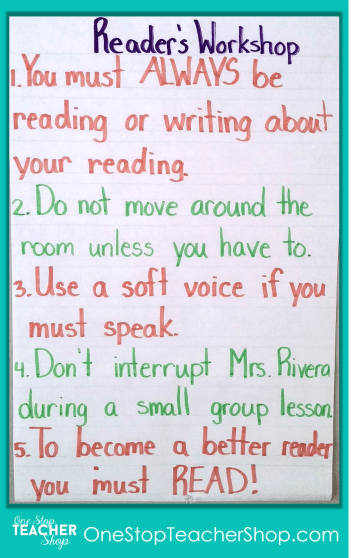 Readers Workshop Anchor Chart - Check out my collection of anchor charts for math, reading, writing, and grammar. I love anchor charts even though I'm not so great at making them! Also, get some tips for using anchor charts effectively in your classroom.