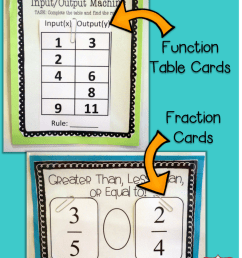 Calendar Math in the Classroom   One Stop Teacher Shop [ 1024 x 787 Pixel ]