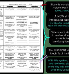 Tips for Using Grammar Spiral Review   One Stop Teacher Shop [ 954 x 1231 Pixel ]