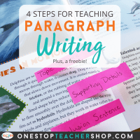 How to Teach Paragraph Writing: Paragraph Structure