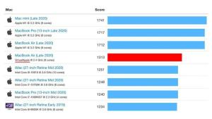 Apple M1 Silicon Processor Geekbench Benchmarks