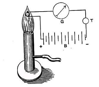 flame rod wiring diagram auto electrical wiring diagram related flame rod wiring diagram