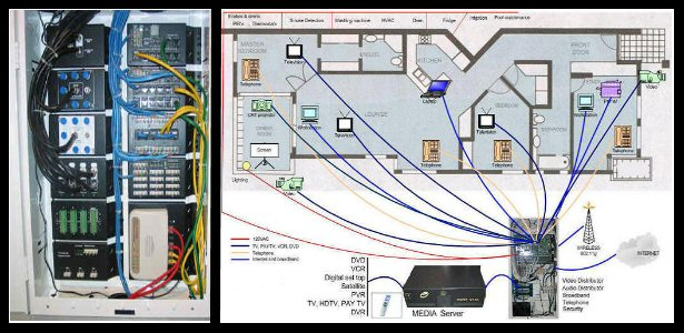 Structured Wiring Cabling Installation Contractor Pasadena