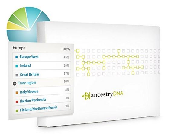 AncestryDNA: My Surprising Results Are In Part 1