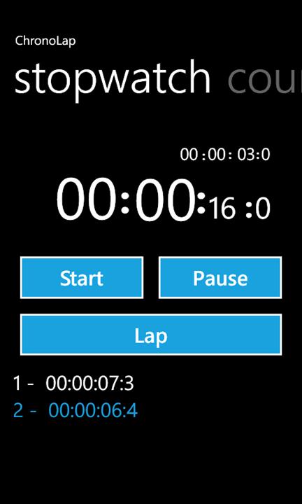 chronolap3