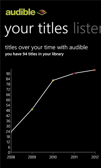 audible-4