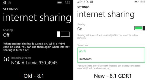 Compartir Internet vía Bluetooth