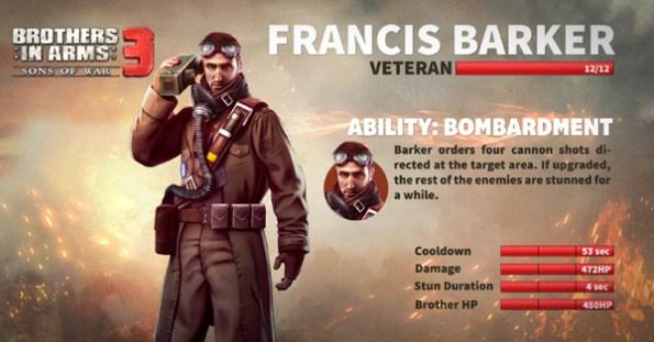 Francis Barker