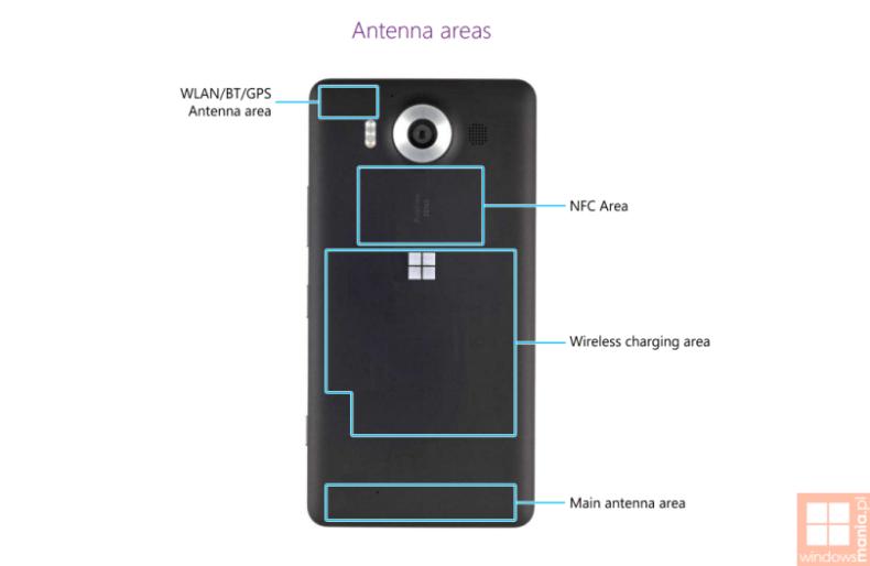 lumia-950-antenna-810x527
