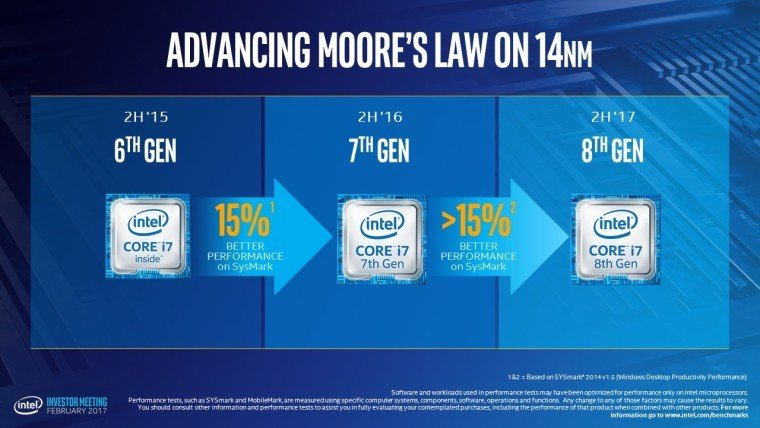 Historia de Intel Core hasta Intel Coffee Lake