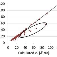 Lấy và làm sạch dữ liệu: Xử lý dữ liệu ngoại lai (Outliers)