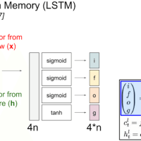 Long short-term memory (LSTM)