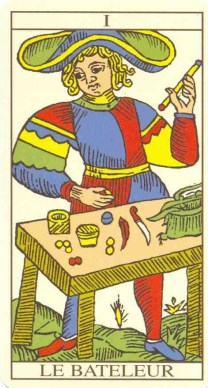 The Magician table symbolism