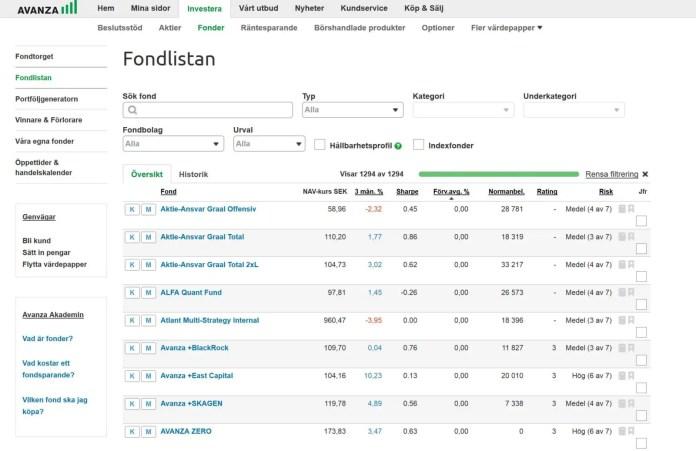 Bra och interaktiv lista med fonder. Sorterade efter förvaltningskostnad.