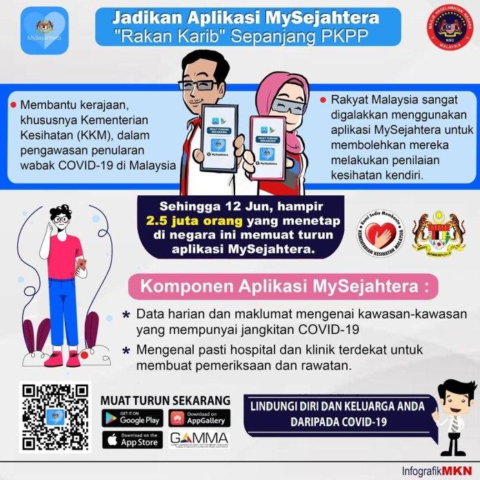 Mendaftar Aplikasi MySejahtera