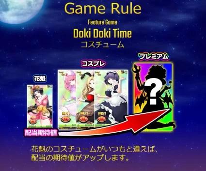 Doki Doki Timeのコスチューム