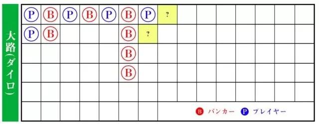 大眼仔(ダイガンチャイ)2