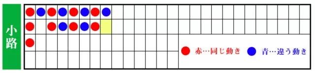 小路(シュウロ)4