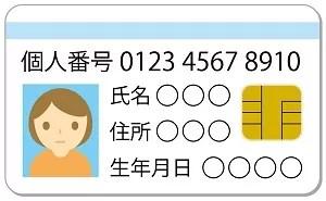 ベラジョンアカウント認証に必要な書類 住民基本台帳