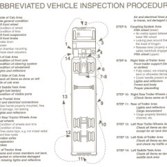 Cdl Pre Trip Inspection Diagram Single Pickup Electric Guitar Wiring Or Checklist Walk Around Skills Test Pretrip