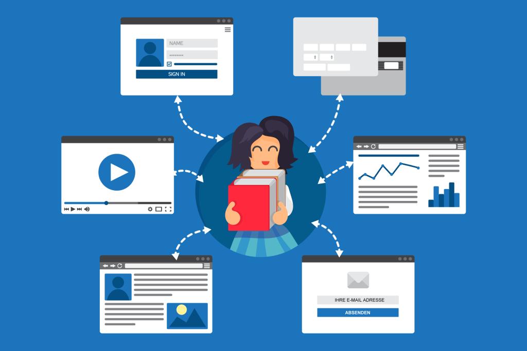 4 Elemente einer großen Lernerfahrung im Bereich e-Learning 2