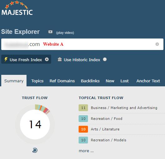 Majestic Trust Flow site a