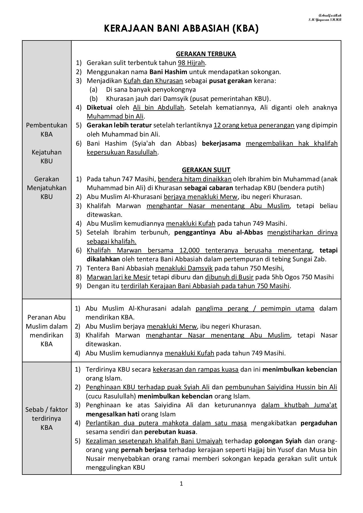 Ringkasan Kerajaan Islam : ringkasan, kerajaan, islam, Ringkasan, Sejarah, 2015-Flip, EBook, Pages, AnyFlip