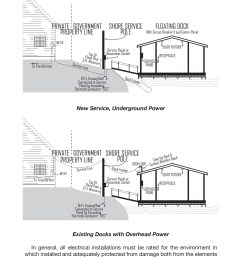 dock electrical systems 03 june 2013 pages 1 12 text version anyflip [ 1206 x 1800 Pixel ]