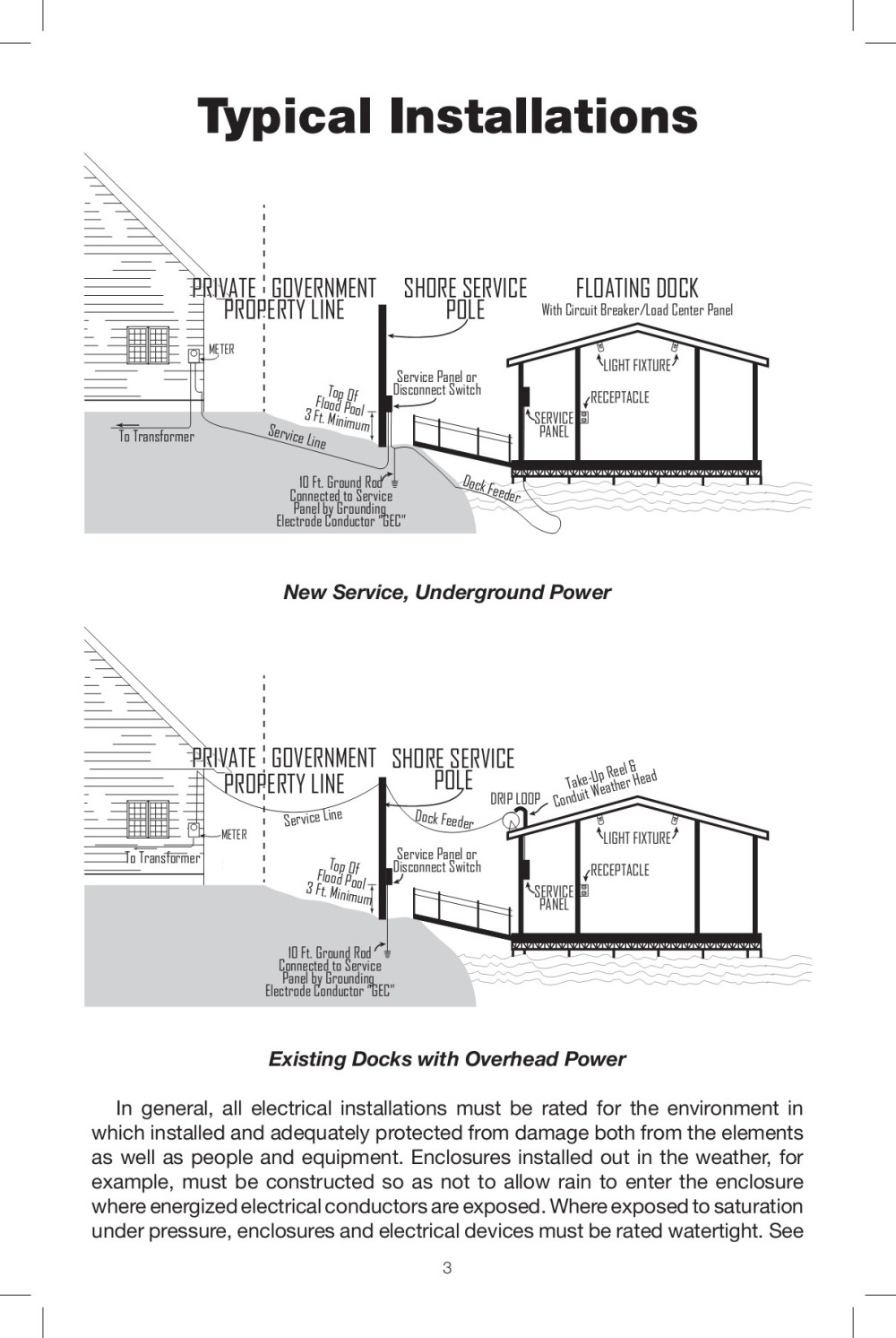 medium resolution of dock electrical systems 03 june 2013 pages 1 12 text version anyflip