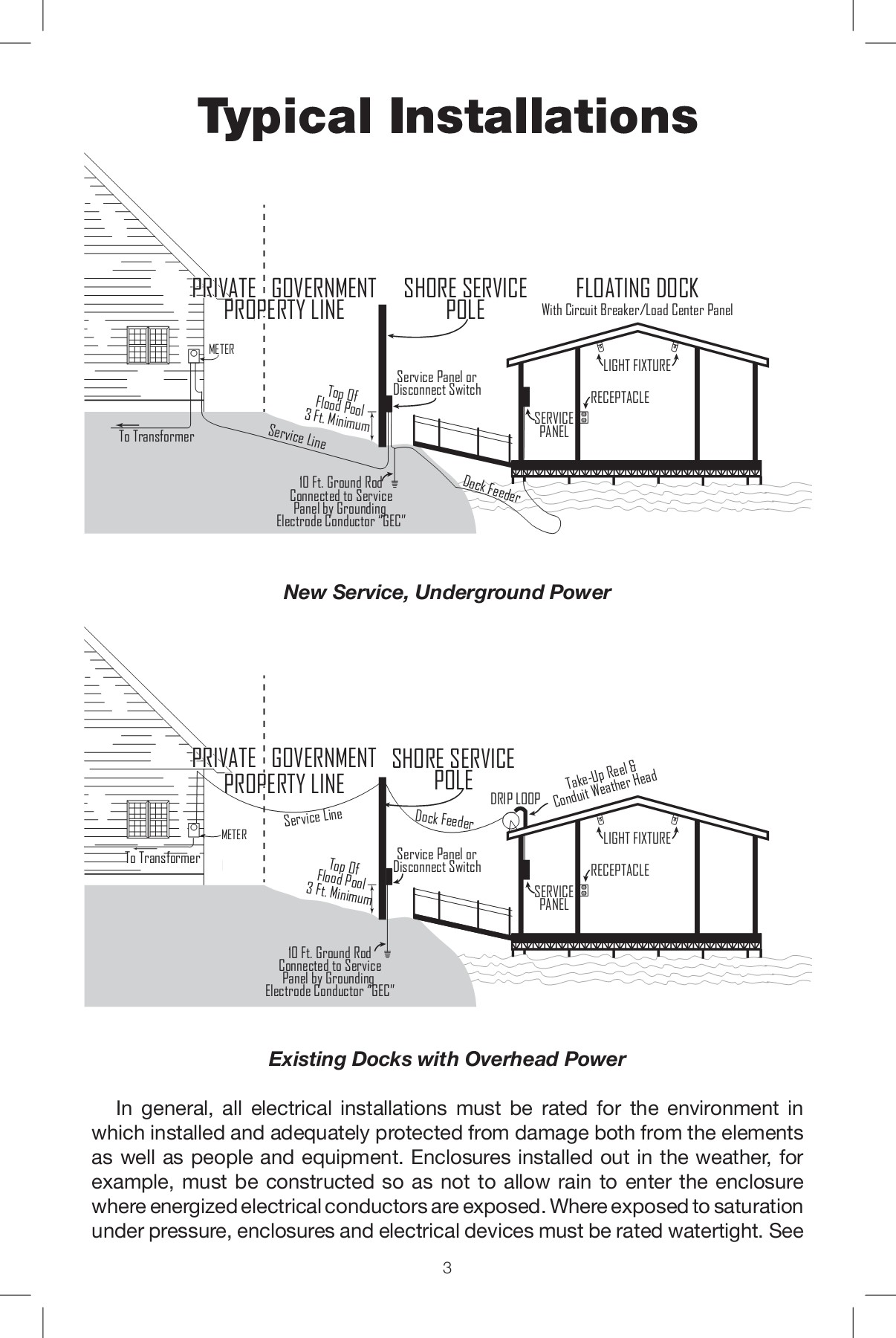 hight resolution of dock electrical systems 03 june 2013 pages 1 12 text version anyflip
