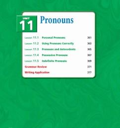 11 UNIT Pronouns - pc mac-Flip eBook Pages 1 - 18  AnyFlip   AnyFlip [ 1800 x 1440 Pixel ]