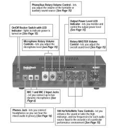 radio shack pa manual 3202054 pm en pages 1 20 text version anyflip [ 1271 x 1800 Pixel ]