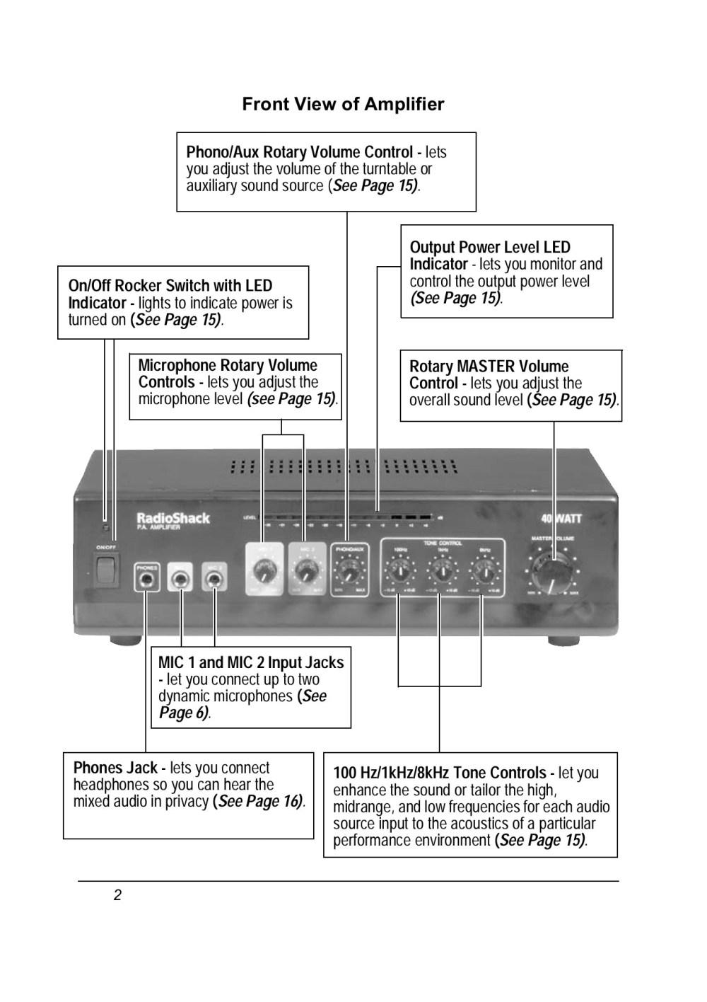 medium resolution of radio shack pa manual 3202054 pm en pages 1 20 text version anyflip