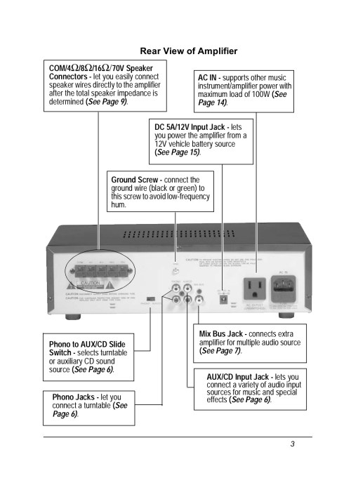 small resolution of radio shack pa manual 3202054 pm en pages 1 20 text version anyflip