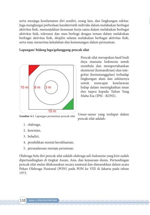 Unsur Unsur Yang Terkandung Dalam Pencak Silat : unsur, terkandung, dalam, pencak, silat, Bahan, Pembelajaran_clone-Flip, EBook, Pages, AnyFlip