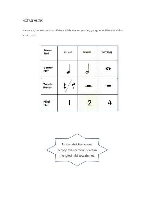 Nilai Not : nilai, Notasi, Muzik-Flip, EBook, Pages, AnyFlip
