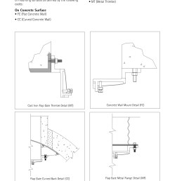 series 10c 20c 50c flow control gates 2 mountings the cast iron flap gate can be installed onto a variety of mounting surfaces as defined by the following [ 1391 x 1800 Pixel ]