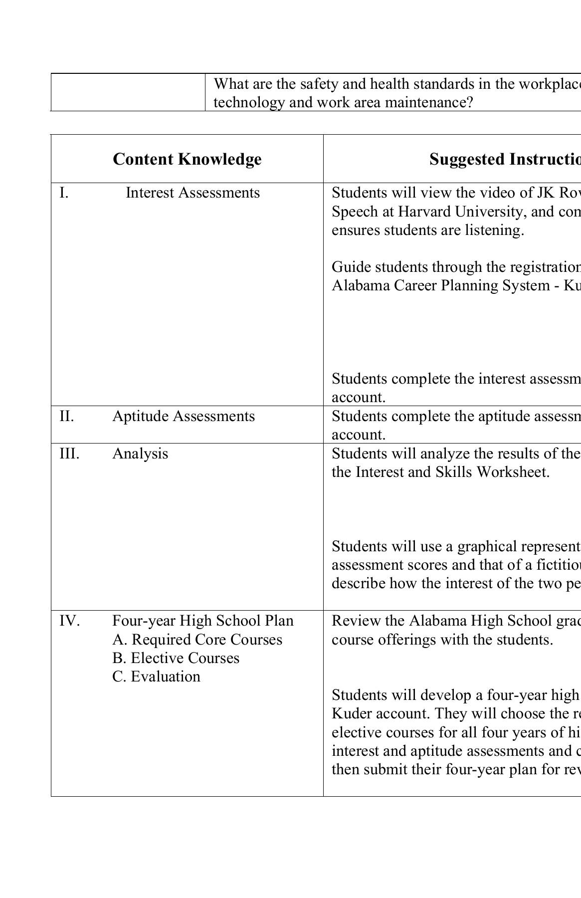 Career Planning For High School Students Worksheet