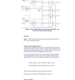 8255 a block diagram showing data bus buffer and read write control logic functions reset reset a high on this input clears the control register  [ 1391 x 1800 Pixel ]